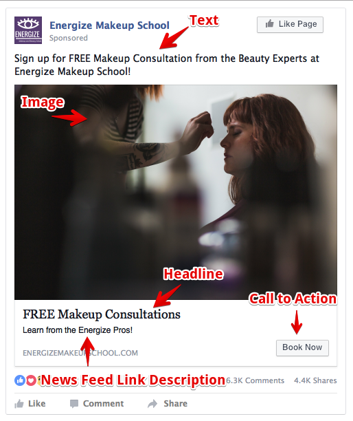 Facebook Ads contain five elements.