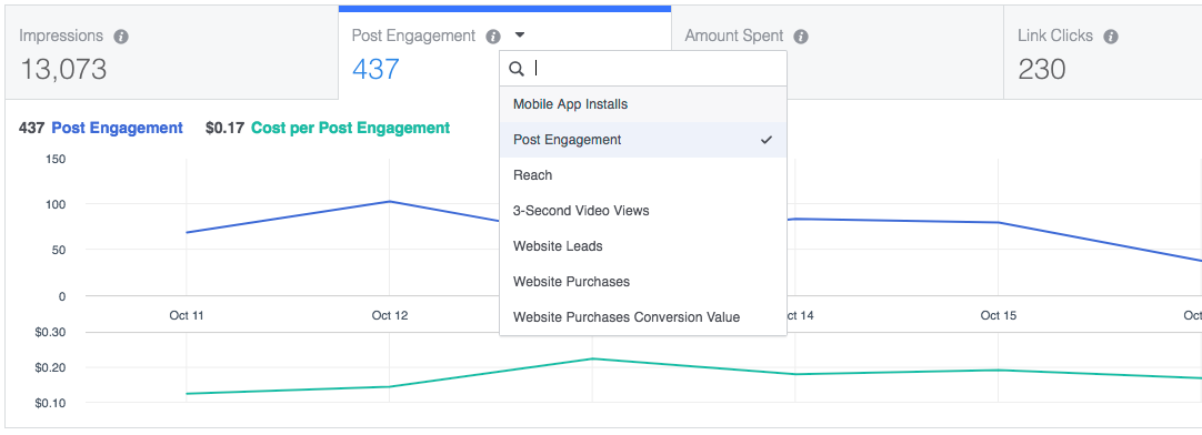 Facebook Ad Monitoring Setup 2