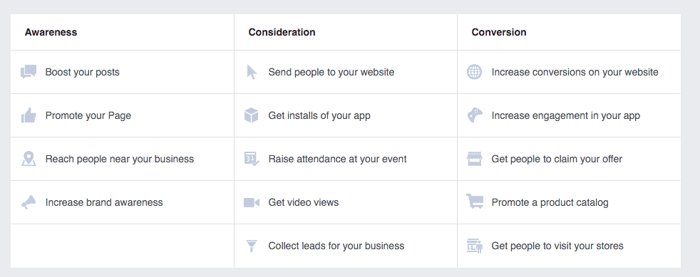 Select Facebook ad objective