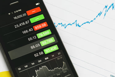 stock market tracking and stocks