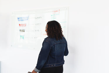 woman presents at whiteboard